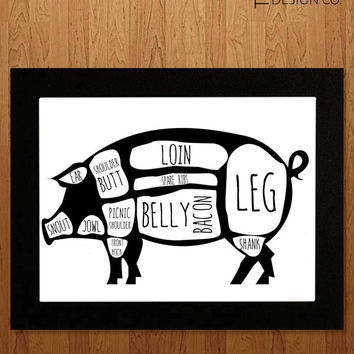 Printable Kitchen Art - Meat Map - Pork Cuts -  Instant Download