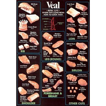 Veal Cuts Chart poster Metal Sign Wall Art 8in x 12in