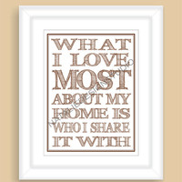 What I Love Most About My Home Quote Subway Art Print