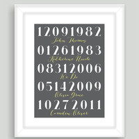8x10 Important Special Dates Family Art Print Wedding Children Kids Birth Custom Gift