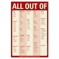 All Out Of Pad ? The Master Grocery List Notepad by Knock Knock