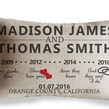 Mr and Mrs Pillow Cover Monogram Personalized His and Her Pillow Custom Name and Date Pillow  Personalized Wedding Anniversary Gift