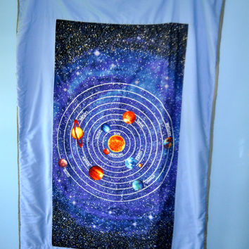 Solar System blanket, Planet quilt, Space quilt for kids, Astronomy Toddler blanket, Milky Way Solar System Minky blanket.  Ready to ship.