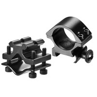 Shotgun Ring Mount