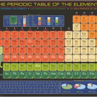 International Periodic Table of Elements Poster 24x36