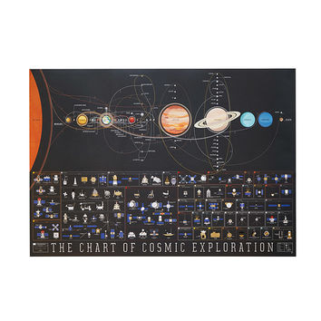 Cosmic Exploration Chart | space art, spaceships