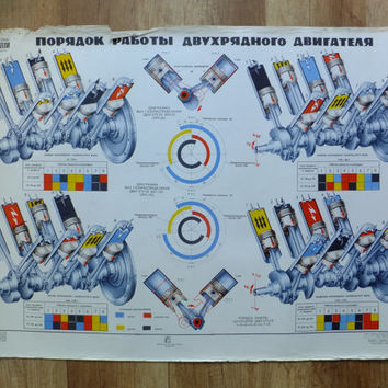 Vintage Soviet CCCP Engine Blueprint School Pull Down Drowing Cutaway engine  ZMZ-53 4 Stroke Cycle