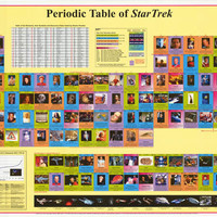 Star Trek Periodic Table Poster 24x36