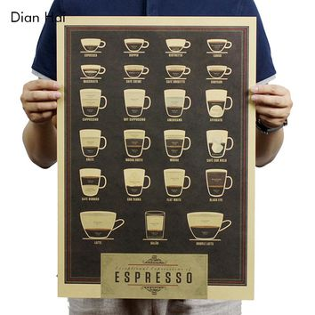 Italy Coffee Espresso Matching Diagram Paper Poster Picture Cafe Kitchen Decor 51x35.5cm