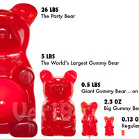 The 26-pound Party Gummy Bear: Gigantic gummy candy